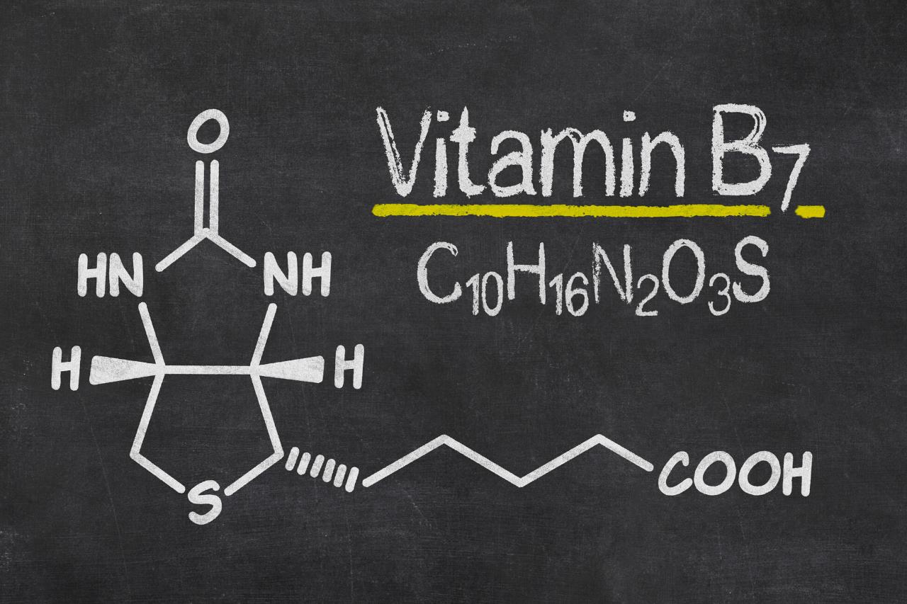 biotin chemischer aufbau